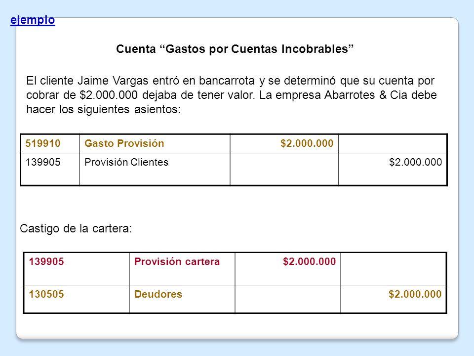 El cliente Jaime Vargas entró en bancarrota y se determinó que su cuenta por cobrar de $2.000.000 dejaba de tener valor. La empresa Abarrotes & Cia de