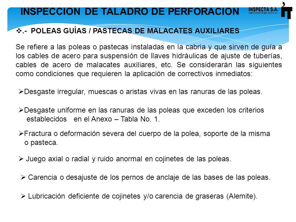 .- POLEAS GUÍAS / PASTECAS DE MALACATES AUXILIARES Se refiere a las poleas o pastecas instaladas en la cabria y que sirven de guía a los cables de ace