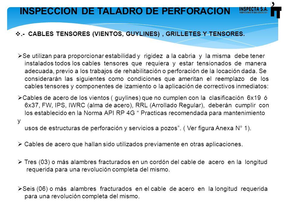 INSPECCION DE TALADRO DE PERFORACION.- CABLES TENSORES (VIENTOS, GUYLINES), GRILLETES Y TENSORES. Se utilizan para proporcionar estabilidad y rigidez