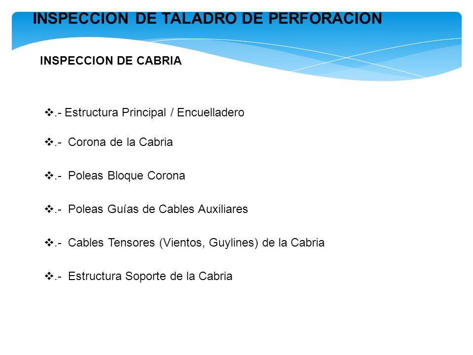 INSPECCION DE TALADRO DE PERFORACION INSPECCION DE CABRIA.- Estructura Principal / Encuelladero.- Corona de la Cabria.- Poleas Bloque Corona.- Poleas