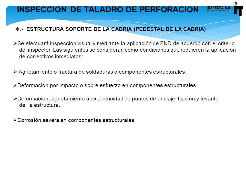 INSPECCION DE TALADRO DE PERFORACION.- ESTRUCTURA SOPORTE DE LA CABRIA (PEDESTAL DE LA CABRIA) Se efectuará inspección visual y mediante la aplicación