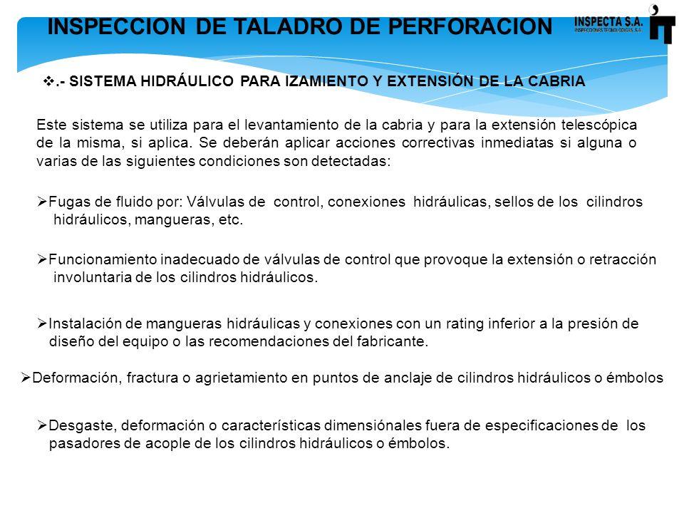 INSPECCION DE TALADRO DE PERFORACION.- SISTEMA HIDRÁULICO PARA IZAMIENTO Y EXTENSIÓN DE LA CABRIA Este sistema se utiliza para el levantamiento de la