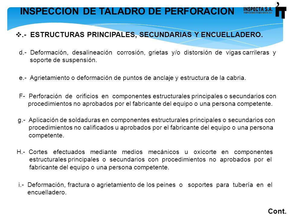 INSPECCION DE TALADRO DE PERFORACION.- ESTRUCTURAS PRINCIPALES, SECUNDARIAS Y ENCUELLADERO. Cont. d.- Deformación, desalineación corrosión, grietas y/