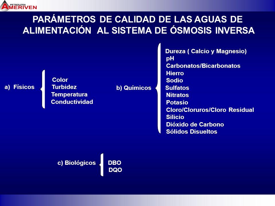 CARACTERÍSTICAS DE LA ALIMENTACIÓN AL SISTEMA DE ÓSMOSIS INVERSA REQUERIMIENTOS DEL AGUA DE SERVICIOS Agua de servicios (alimentación) (gpm) Agua desmineralizada (gpm) Agua de reposición (rechazada de IO) a la Torre de Enfriamiento (gpm) Normal16001200400 Diseño21331600533 CONDICIONES DE OPERACIÓN DEL AGUA DE SERVICIOS Condiciones de Operación del agua de servicios Alimentada Presión (psig)Temperatura (°F) Mínimo7582 Normal9082 Máximo10086