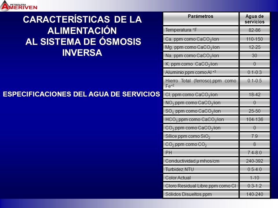 CARACTERÍSTICAS DE LA ALIMENTACIÓN AL SISTEMA DE ÓSMOSIS INVERSA ESPECIFICACIONES DEL AGUA DE SERVICIOS ParámetrosAgua de servicios Temperatura °F82-8
