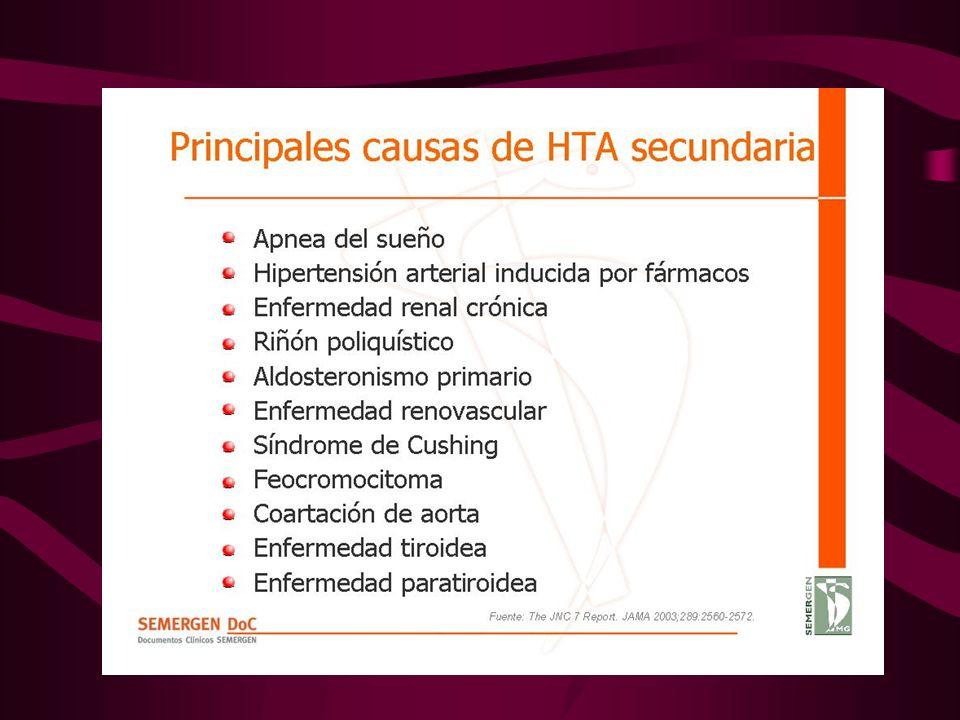 Principales causas de HTA secundaria