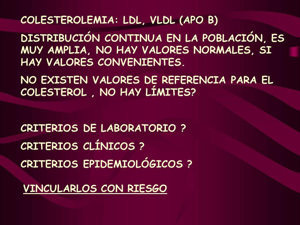 COLESTEROLEMIA: LDL, VLDL (APO B) DISTRIBUCIÓN CONTINUA EN LA POBLACIÓN, ES MUY AMPLIA, NO HAY VALORES NORMALES, SI HAY VALORES CONVENIENTES. NO EXIST