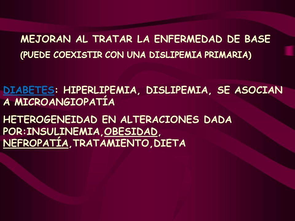 MEJORAN AL TRATAR LA ENFERMEDAD DE BASE (PUEDE COEXISTIR CON UNA DISLIPEMIA PRIMARIA) DIABETES: HIPERLIPEMIA, DISLIPEMIA, SE ASOCIAN A MICROANGIOPATÍA