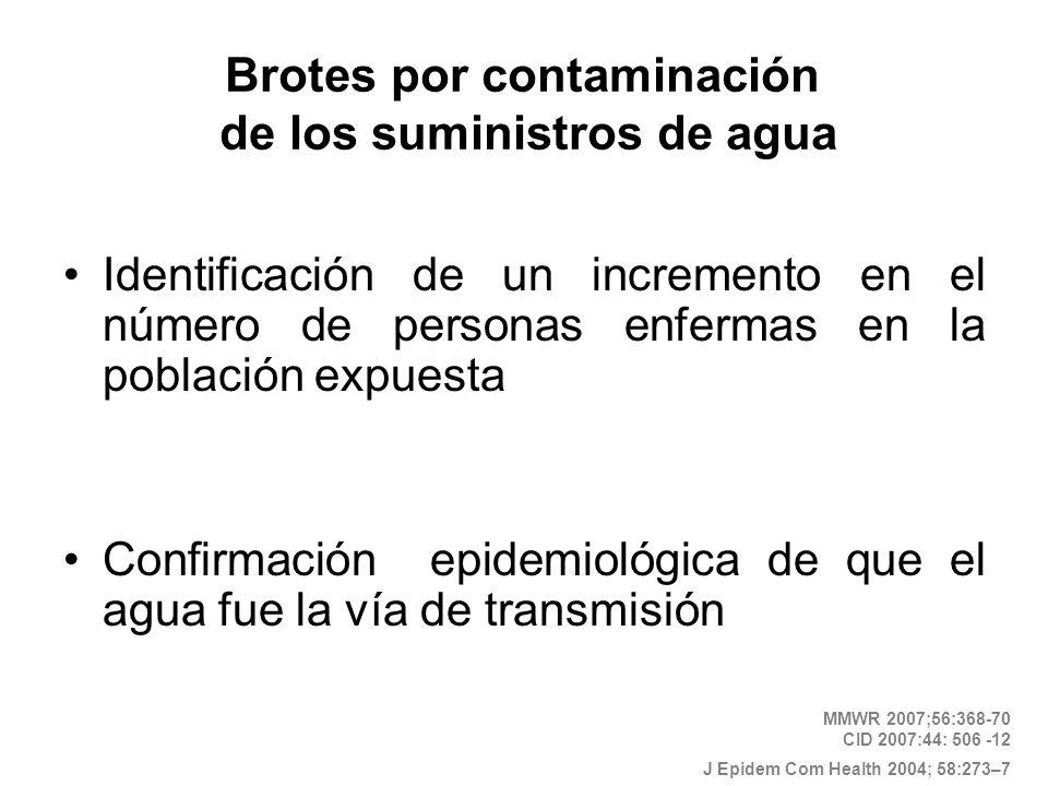 Brotes por contaminación de los suministros de agua Identificación de un incremento en el número de personas enfermas en la población expuesta Confirm