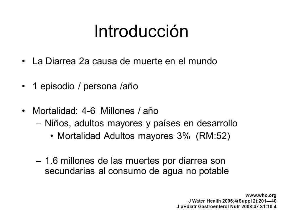 Introducción La Diarrea 2a causa de muerte en el mundo 1 episodio / persona /año Mortalidad: 4-6 Millones / año –Niños, adultos mayores y países en de