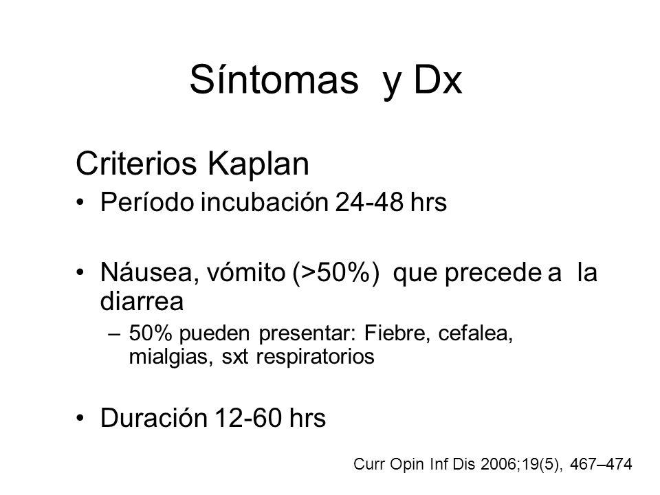 Síntomas y Dx Criterios Kaplan Período incubación 24-48 hrs Náusea, vómito (>50%) que precede a la diarrea –50% pueden presentar: Fiebre, cefalea, mia