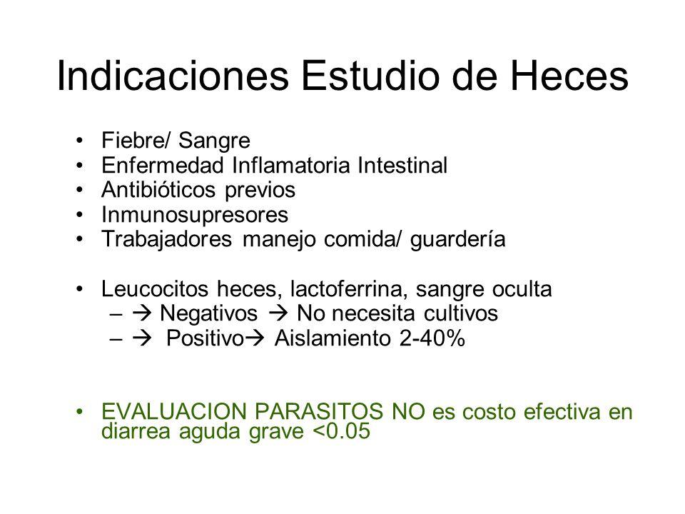Indicaciones Estudio de Heces Fiebre/ Sangre Enfermedad Inflamatoria Intestinal Antibióticos previos Inmunosupresores Trabajadores manejo comida/ guar