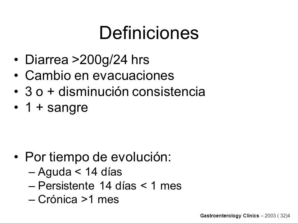 Definiciones Diarrea >200g/24 hrs Cambio en evacuaciones 3 o + disminución consistencia 1 + sangre Por tiempo de evolución: –Aguda < 14 días –Persiste