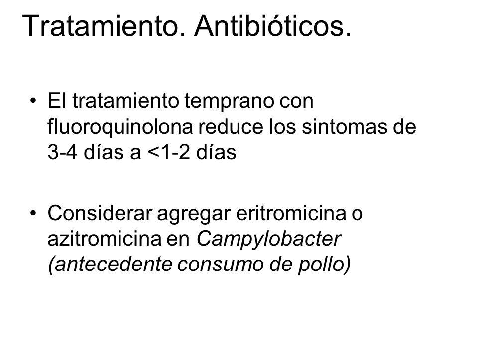 Tratamiento. Antibióticos. El tratamiento temprano con fluoroquinolona reduce los sintomas de 3-4 días a <1-2 días Considerar agregar eritromicina o a