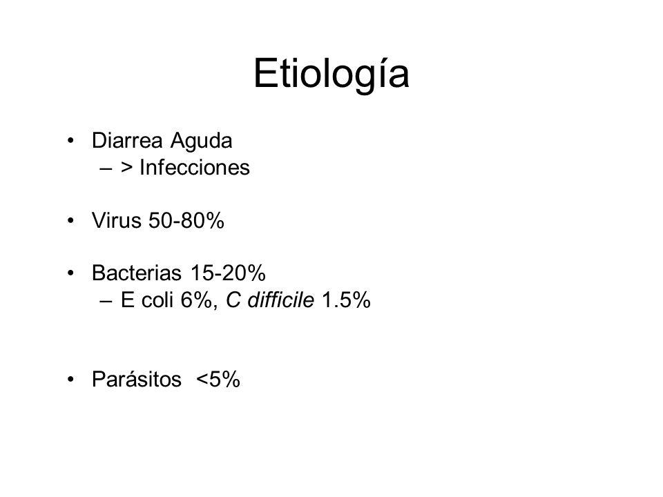 Etiología Diarrea Aguda –> Infecciones Virus 50-80% Bacterias 15-20% –E coli 6%, C difficile 1.5% Parásitos <5%