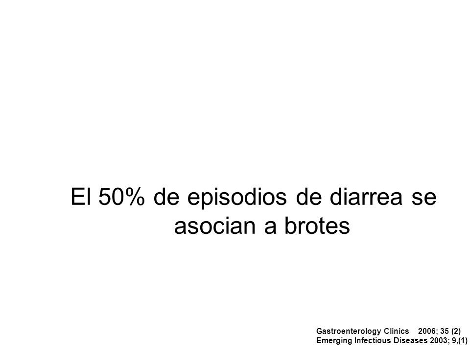 El 50% de episodios de diarrea se asocian a brotes Gastroenterology Clinics 2006; 35 (2) Emerging Infectious Diseases 2003; 9,(1)