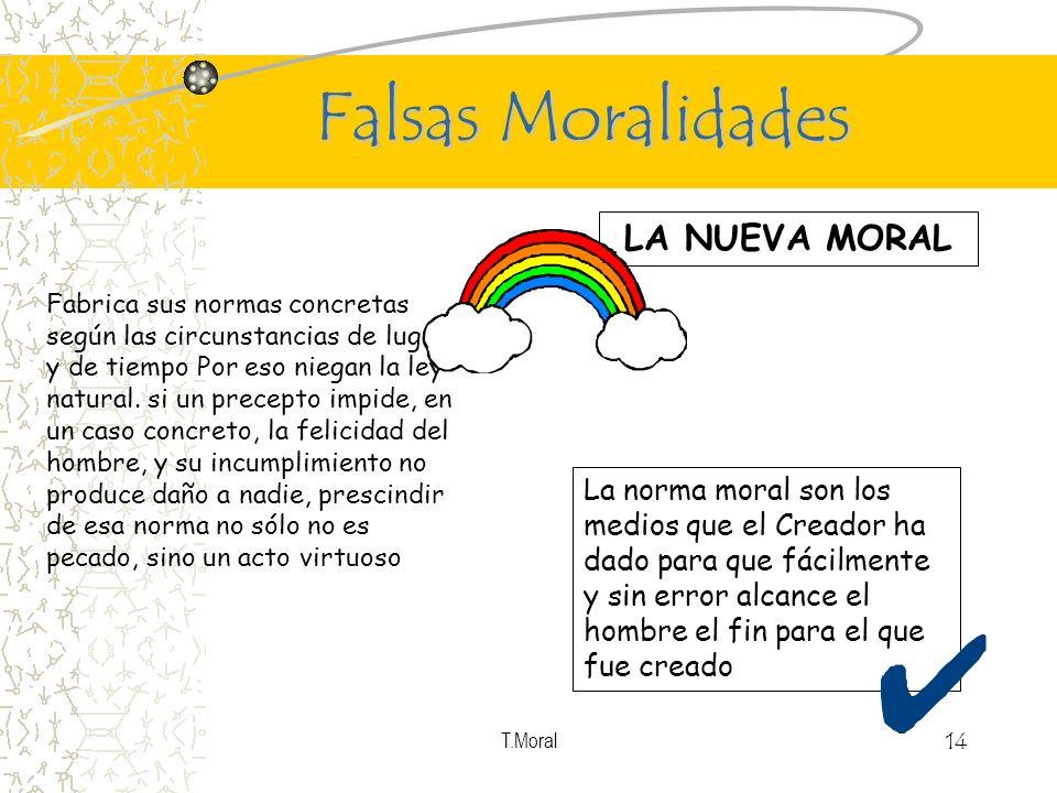 T.Moral 14 Falsas Moralidades LA NUEVA MORAL Fabrica sus normas concretas según las circunstancias de lugar y de tiempo Por eso niegan la ley natural.