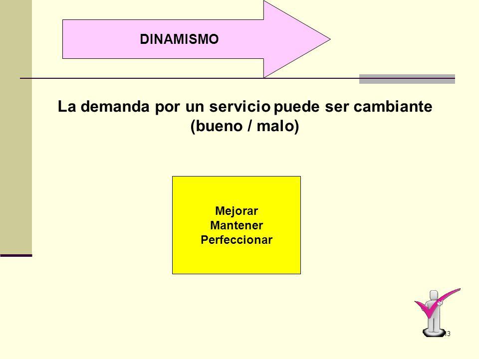 12 VARIABILIDAD La prestación de un servicio esta sujeta a la gestión Calidad del proveedor Agentes de venta