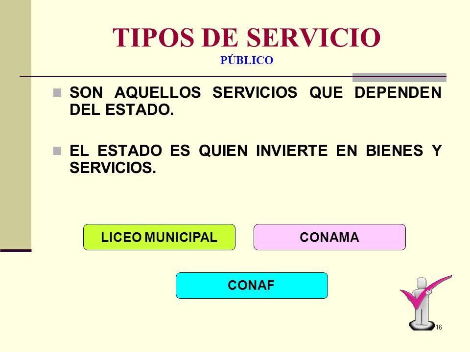 15 TIPOS DE SERVICIOS PÚBLICO PRIVADO