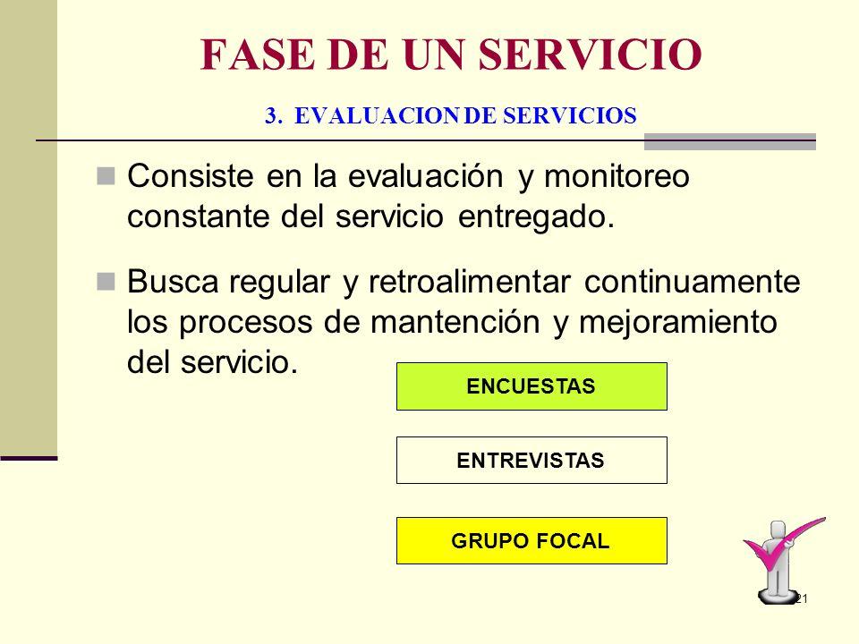 20 FASE DE UN SERVICIO 2. PLANIFICACION Y DESAROLLO Consiste en planificar y desarrollar el servicio de acuerdo a las necesidades detectadas: Recursos