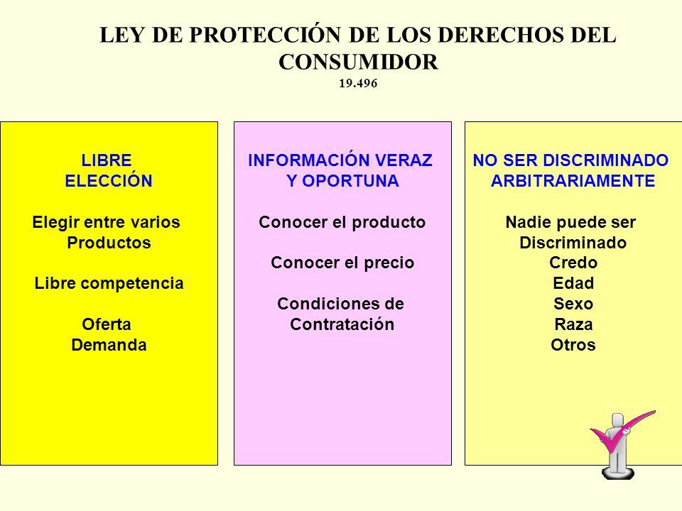 4 DERECHOS DEL CONSUMIDOR SERVICIO OFERTA DEMANDA LEY DE PROTECCIÓN DE LOS DERECHOS DEL CONSUMIDOR 1997 – 19.496 1.A la libre elección 2.A una informa