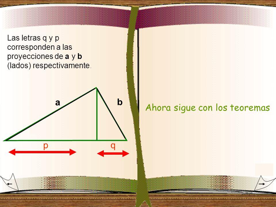 Las letras q y p corresponden a las proyecciones de a y b (lados) respectivamente. qp a b Ahora sigue con los teoremas
