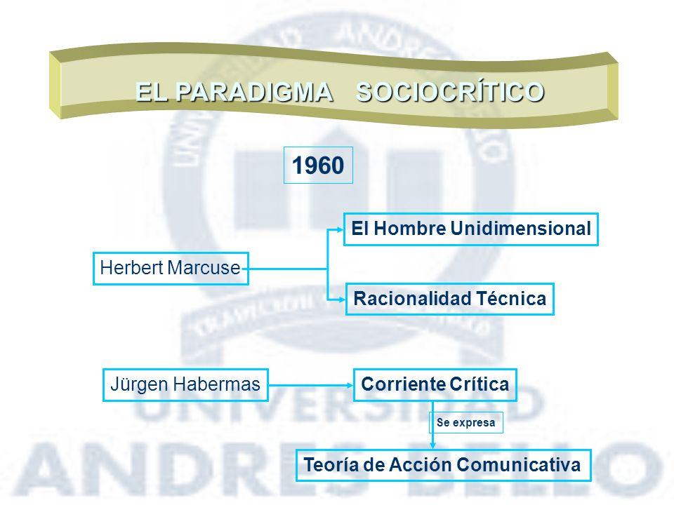 EL PARADIGMA SOCIOCRÍTICO 1960 Herbert Marcuse Racionalidad Técnica El Hombre Unidimensional Jürgen HabermasCorriente Crítica Teoría de Acción Comunic