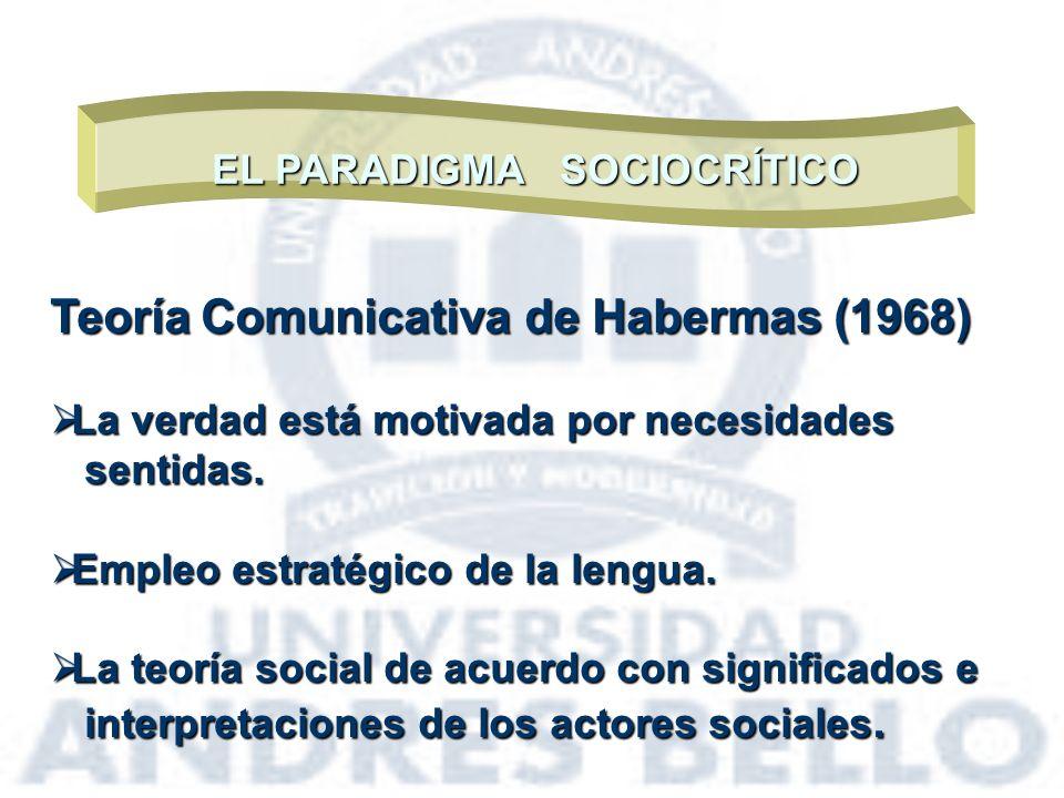EL PARADIGMA SOCIOCRÍTICO Teoría Comunicativa de Habermas (1968) La verdad está motivada por necesidades La verdad está motivada por necesidades senti