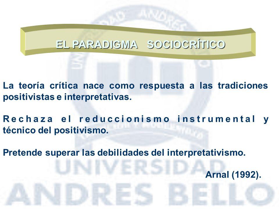EL PARADIGMA SOCIOCRÍTICO La teoría crítica nace como respuesta a las tradiciones positivistas e interpretativas. Rechaza el reduccionismo instrumenta