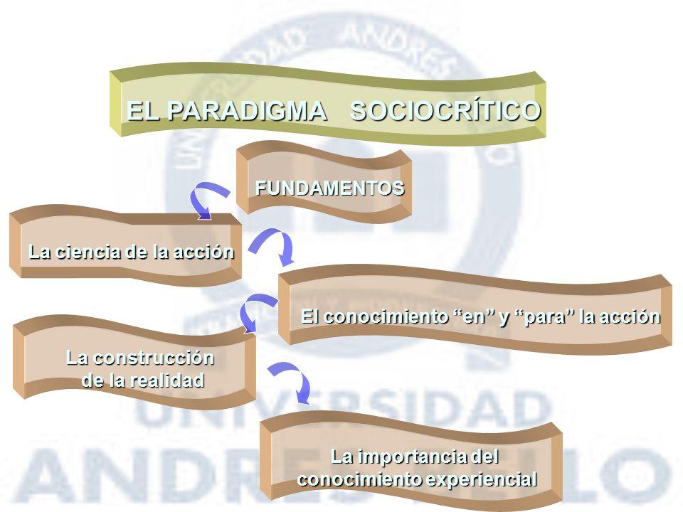 EL PARADIGMA SOCIOCRÍTICO FUNDAMENTOS El conocimiento en y para la acción La ciencia de la acción La importancia del conocimiento experiencial La cons