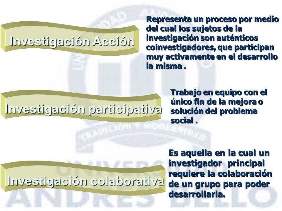 Investigación Acción Representa un proceso por medio del cual los sujetos de la investigación son auténticos coinvestigadores, que participan muy acti