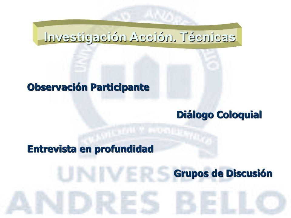 Investigación Acción. Técnicas Observación Participante Grupos de Discusión Entrevista en profundidad Diálogo Coloquial