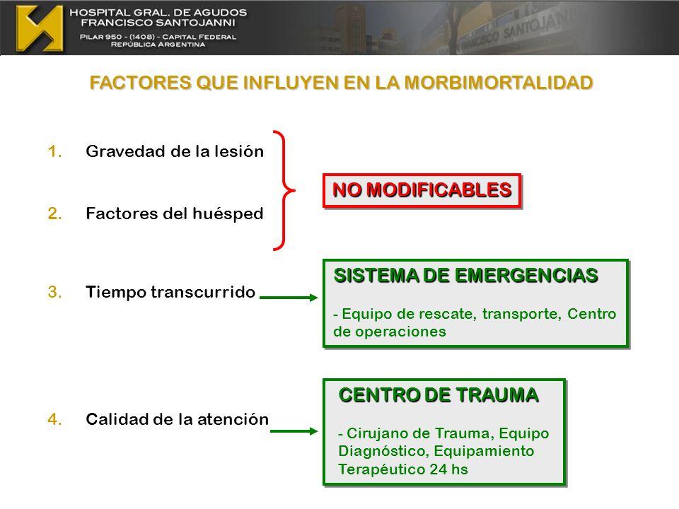 FACTORES QUE INFLUYEN EN LA MORBIMORTALIDAD NO MODIFICABLES SISTEMA DE EMERGENCIAS - Equipo de rescate, transporte, Centro de operaciones SISTEMA DE E