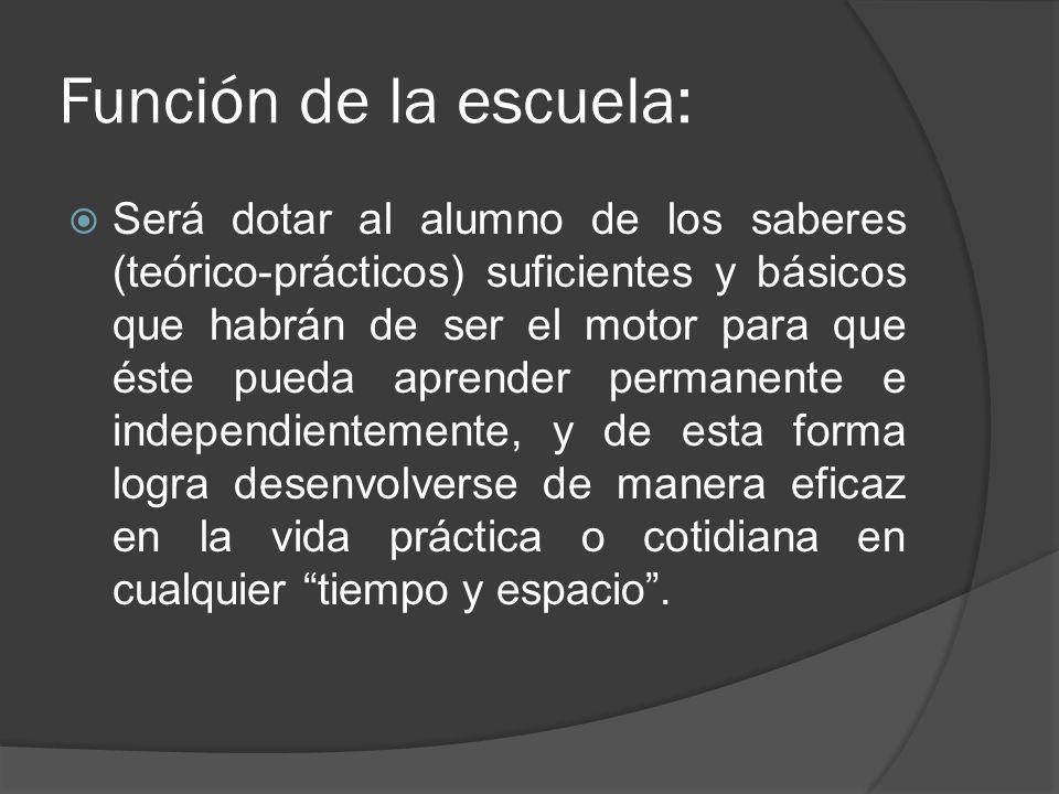 La escuela un mundo aparte El mundo de la vida cotidiana, según una reconocida tradición sociológica: el ámbito de mis actos corpóreos vivos .