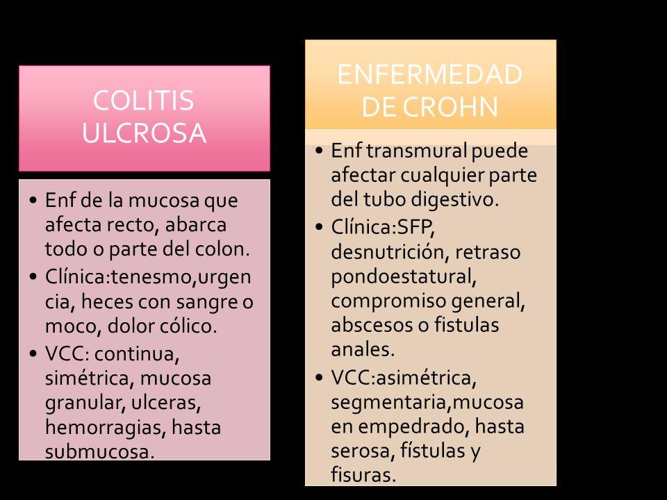COLITIS ULCROSA Enf de la mucosa que afecta recto, abarca todo o parte del colon. Clínica:tenesmo,urgen cia, heces con sangre o moco, dolor cólico. VC