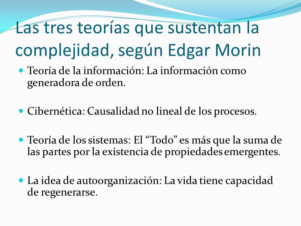 Las tres teorías que sustentan la complejidad, según Edgar Morin Teoría de la información: La información como generadora de orden. Cibernética: Causa