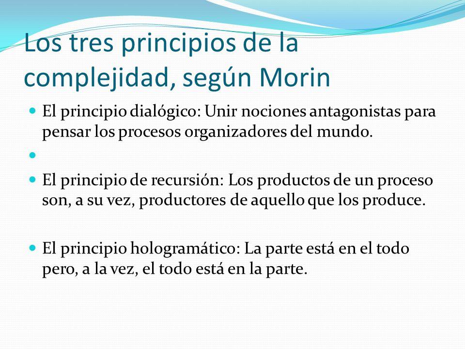 Los tres principios de la complejidad, según Morin El principio dialógico: Unir nociones antagonistas para pensar los procesos organizadores del mundo