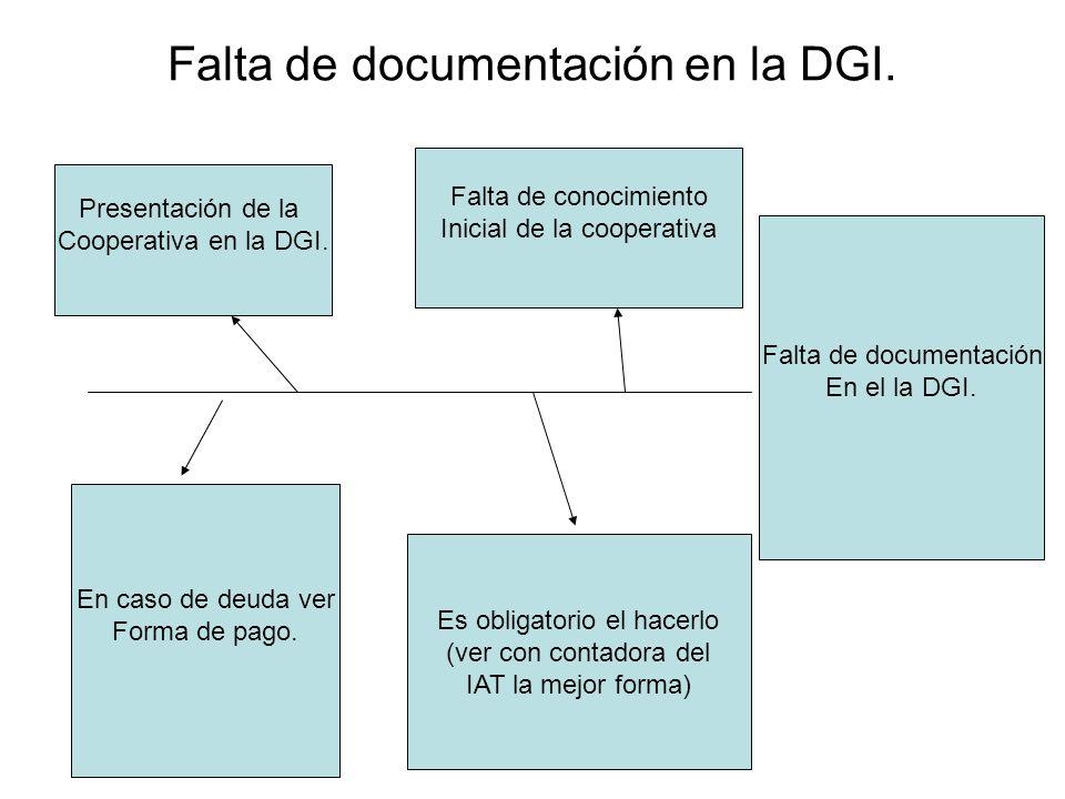 Falta de documentación en la DGI. Falta de documentación En el la DGI. Falta de conocimiento Inicial de la cooperativa Es obligatorio el hacerlo (ver