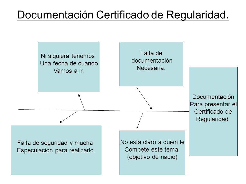 Documentación Certificado de Regularidad. Documentación Para presentar el Certificado de Regularidad. Falta de documentación Necesaria. No esta claro