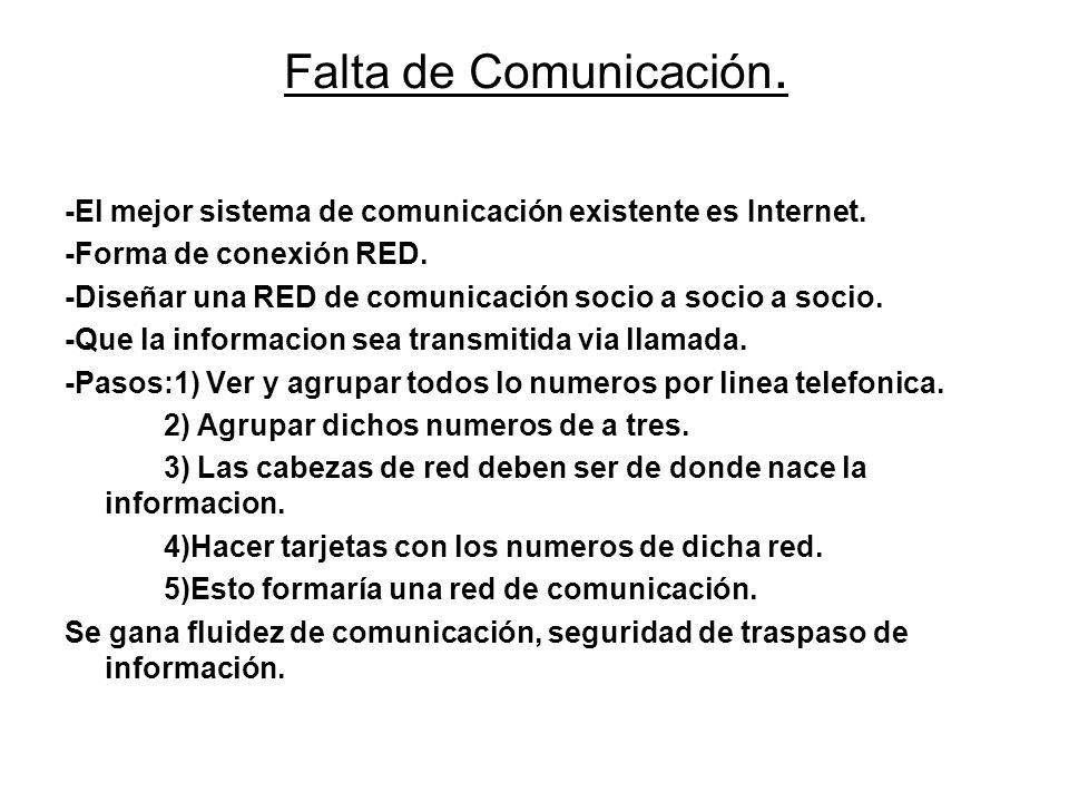 Falta de Comunicación. -El mejor sistema de comunicación existente es Internet. -Forma de conexión RED. -Diseñar una RED de comunicación socio a socio