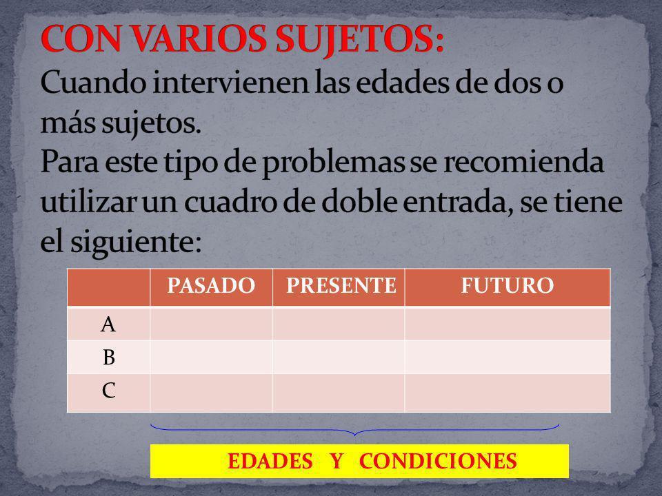 PASADO PRESENTEFUTURO A B C EDADES Y CONDICIONES