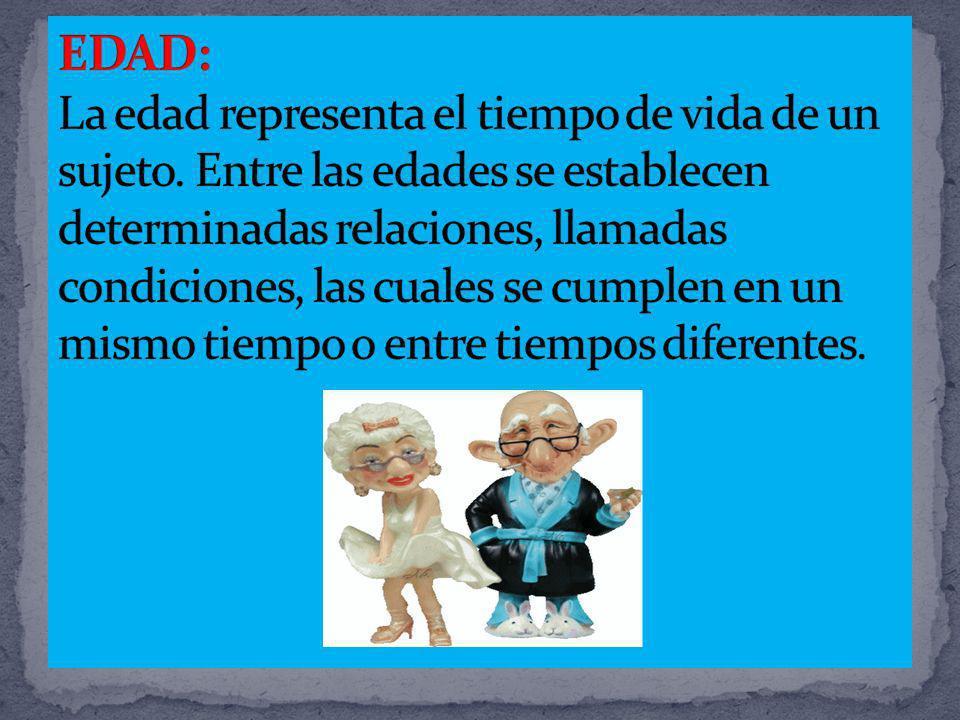 HACE 4 AÑOSACTUALDENTRO DE 5 AÑOS ANA89 JUAN23 Dif.