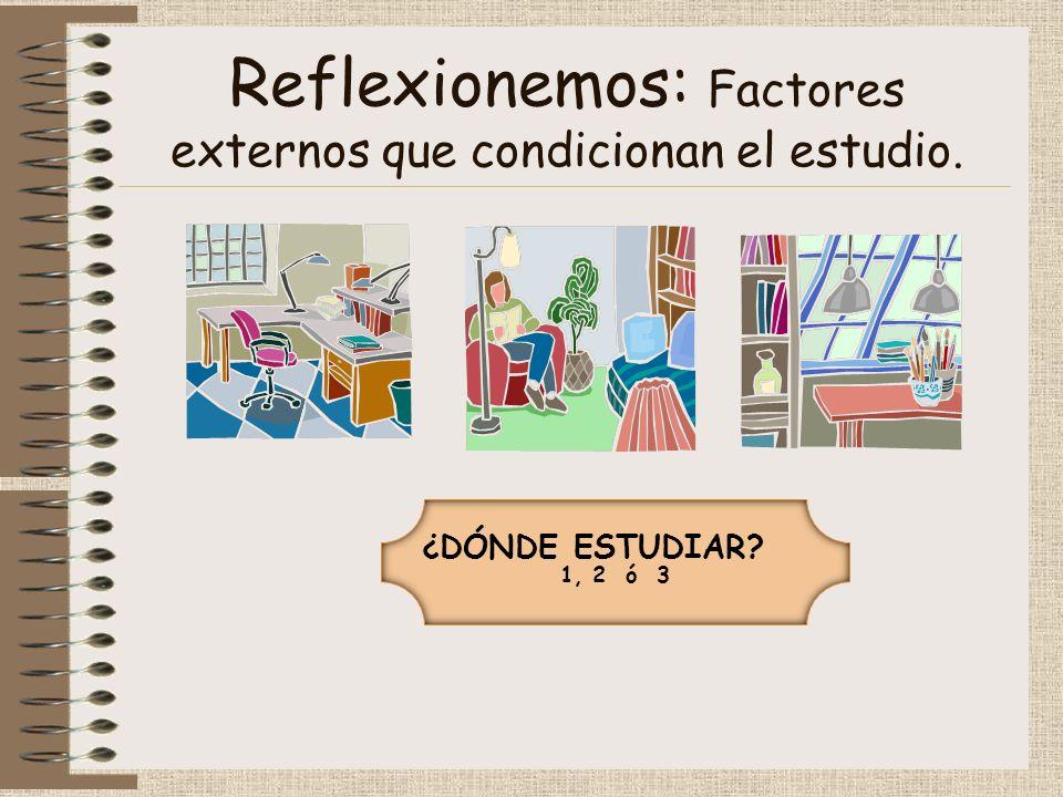 Reflexionemos: Factores externos que condicionan el estudio. ¿DÓNDE ESTUDIAR? 1, 2 ó 3