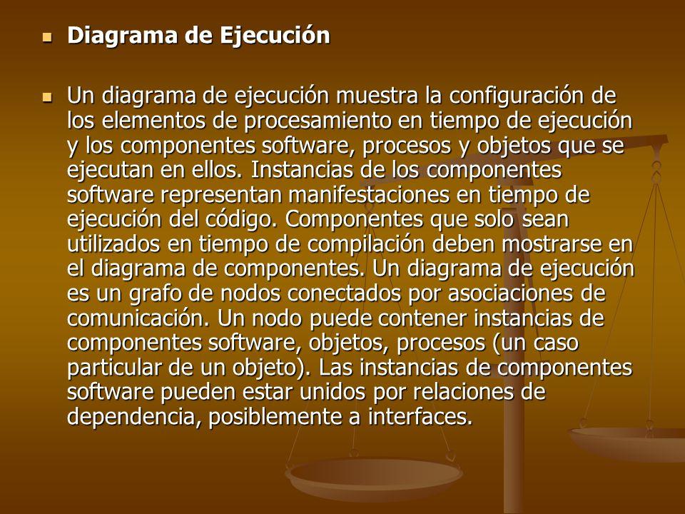 Diagrama de Ejecución Diagrama de Ejecución Un diagrama de ejecución muestra la configuración de los elementos de procesamiento en tiempo de ejecución