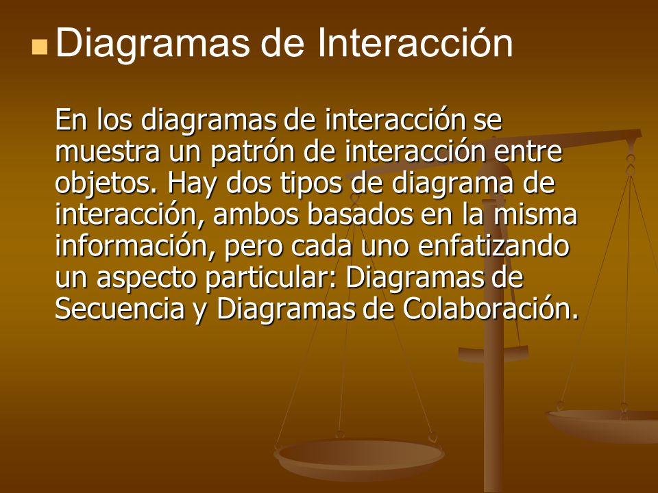 Diagramas de Interacción En los diagramas de interacción se muestra un patrón de interacción entre objetos. Hay dos tipos de diagrama de interacción,