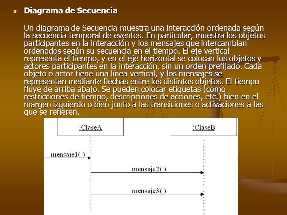 Diagrama de Secuencia Diagrama de Secuencia Un diagrama de Secuencia muestra una interacción ordenada según la secuencia temporal de eventos. En parti