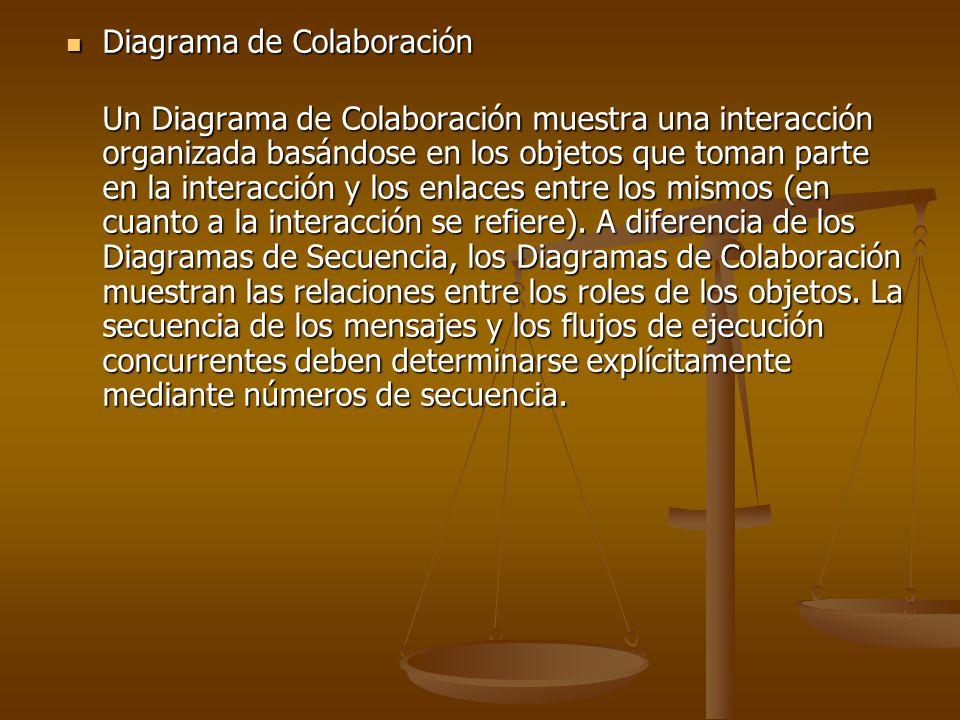 Diagrama de Colaboración Diagrama de Colaboración Un Diagrama de Colaboración muestra una interacción organizada basándose en los objetos que toman pa
