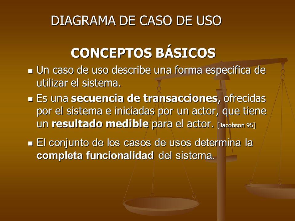 CONCEPTOS BÁSICOS Un caso de uso describe una forma especifica de utilizar el sistema. Un caso de uso describe una forma especifica de utilizar el sis