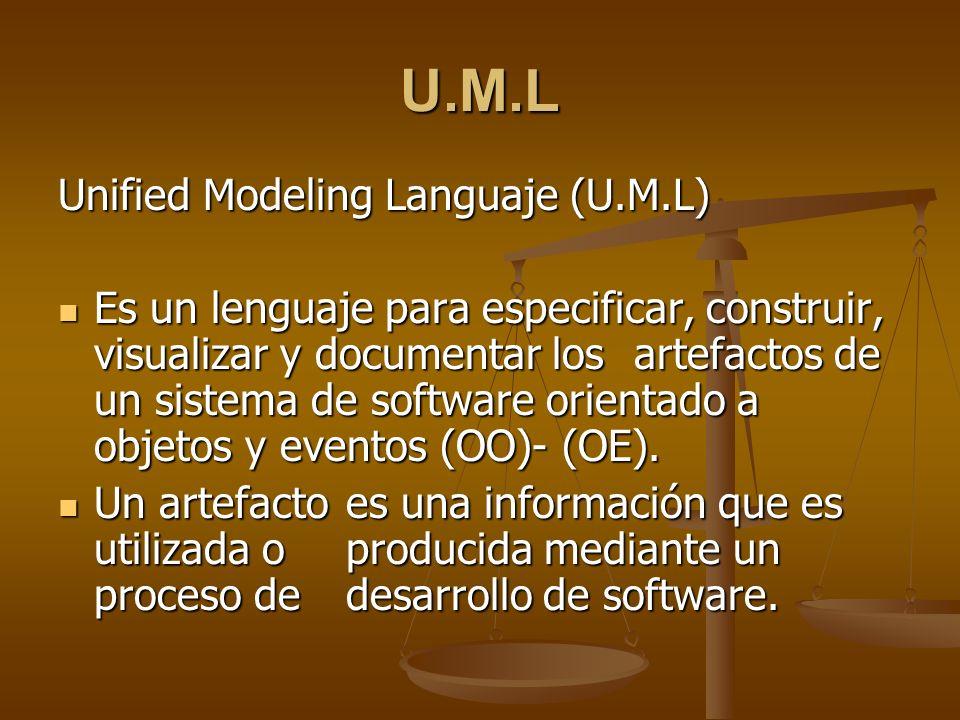 U.M.L Unified Modeling Languaje (U.M.L) Es un lenguaje para especificar, construir, visualizar y documentar los artefactos de un sistema de software o