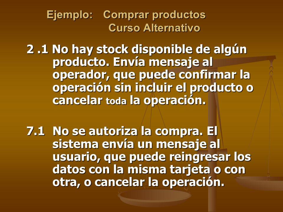 Ejemplo: Comprar productos Curso Alternativo 2.1 No hay stock disponible de algún producto. Envía mensaje al operador, que puede confirmar la operació